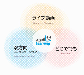 Alflearningコンセプト